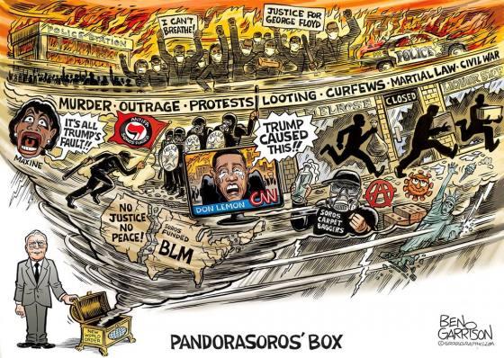Plandora Fear-Box
