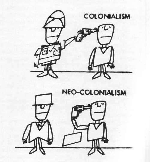 Colonialism, Neo-Colonialism