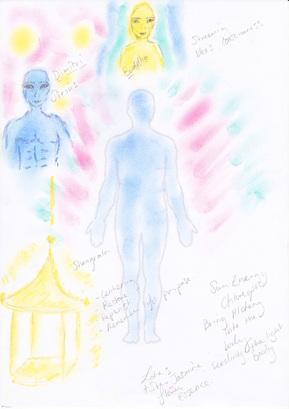 Example of Solreta Antaria session drawing