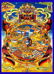 The Buddhist Karma Wheel
